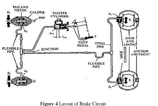 dual master cylinder brake line diagram