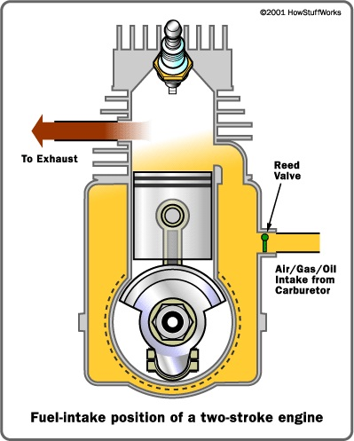 Ignition System For Motorcycleson Kawasaki Ignition Coil Wiring Diagram