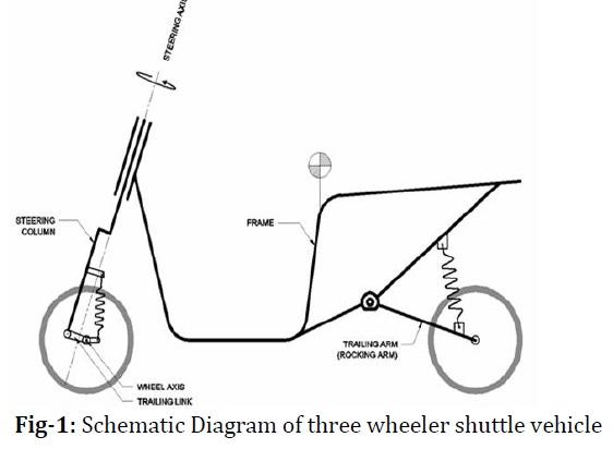design of three wheeler shuttle vehicle